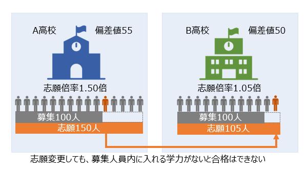 出願 岡山 状況 大学