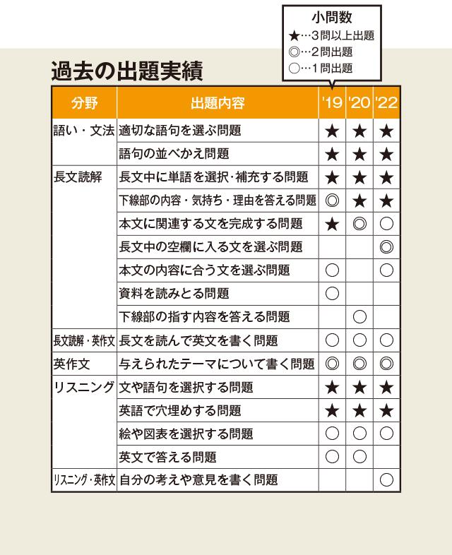 入試 岩手 県 高校