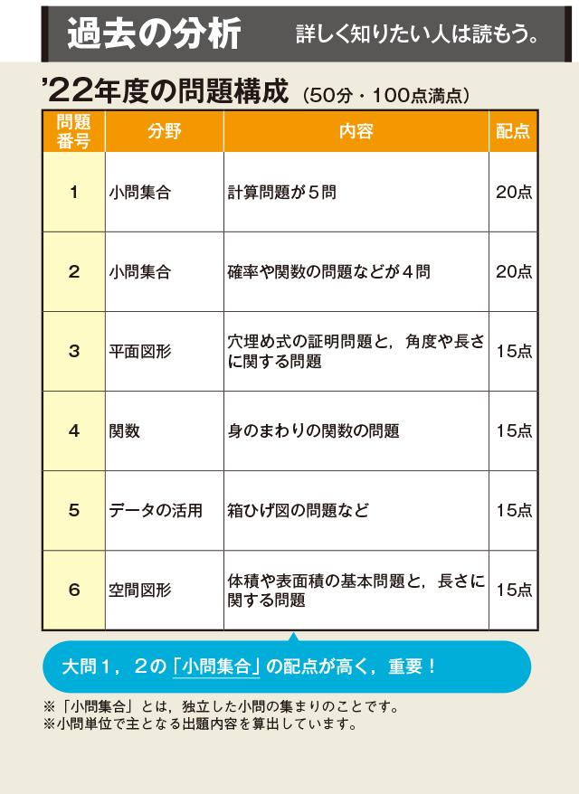 県立 高校 入試 茨城