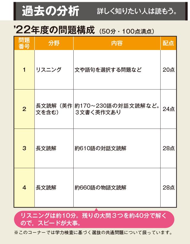 高校 日程 都立 入試 2020年度 東京都・都立高校入試の日程と形式について