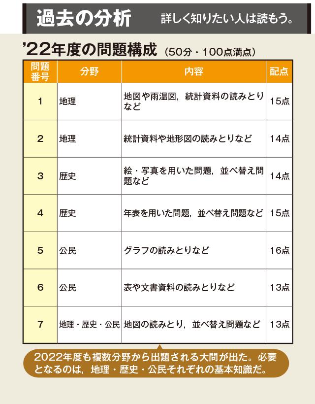 高校 入試 日程 神奈川 県立