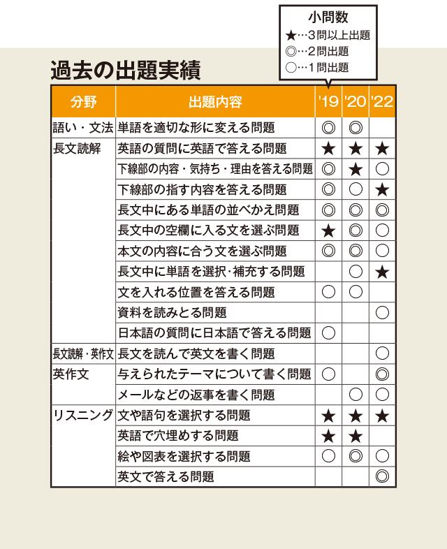 新潟 県 教育 委員 会 高校 入試
