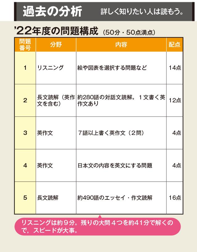公立 2020 入試 県 高校 静岡