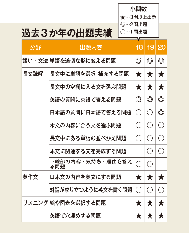 公立 高校 県 倍率 2021 静岡 公立高校全日制1倍下回る 静岡県教委、志願倍率まとめ あなたの静岡新聞