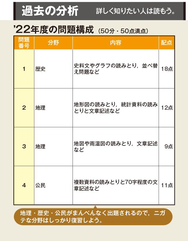 高校 2021 県 静岡 倍率