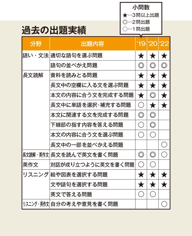 県立 休校 宮崎 高校